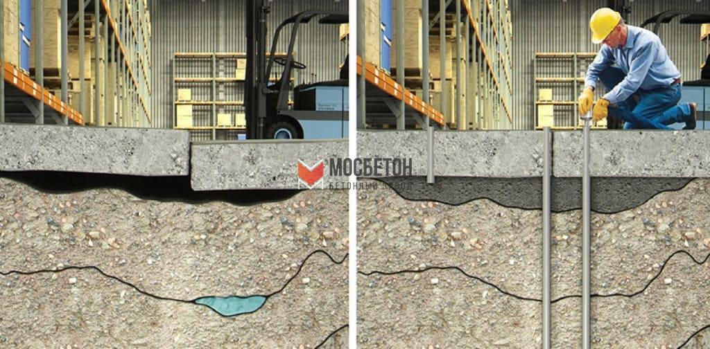 Усадка бетона в30 сертификат раствор готовый кладочный цементный марки 100